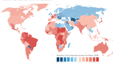 Corporate Tax Rates by Country | Corporate Tax Trends