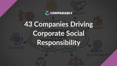 43 Companies Driving Corporate Social Responsibility