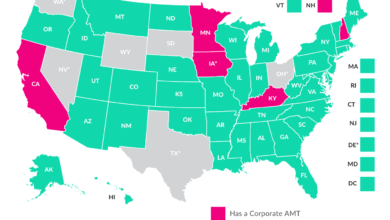 Five states currently collect corporate AMTs: California, Iowa, Kentucky, Minnesota, and New Hampshire. State corporate alternative minimum tax, state corporate AMT