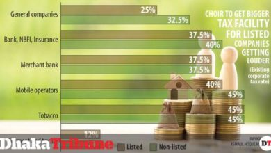 The stakeholders are aiming for a 15% corporate tax gap between listed and unlisted companies