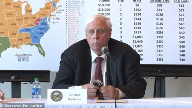 Governor Jim Justice welcomes a group of business executives from across West Virginia to meet to discuss his plan to abolish state income tax