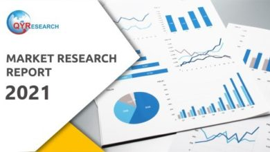 Tax Preparation Software Market Research Report