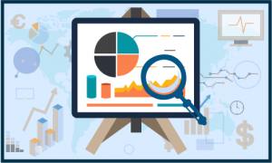 Tax Preparation Software Market Size and Share in 2021
