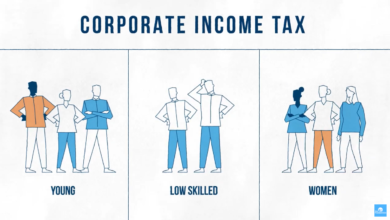 Who bears the corporate tax burden?