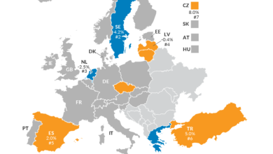 Recent Changes in Top Personal Income Tax Rates in Europe 2021 recent changes top personal income tax rates europe 2021
